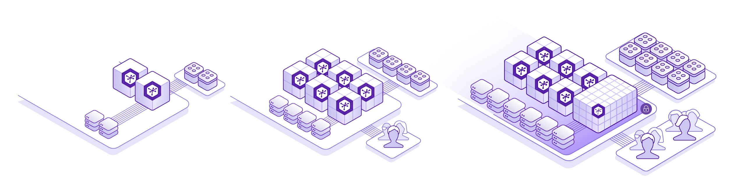 A visualization of the options for growth with Heroku, featuring databases, apps, and teams
