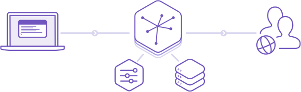 The app deployment process on the Heroku platform